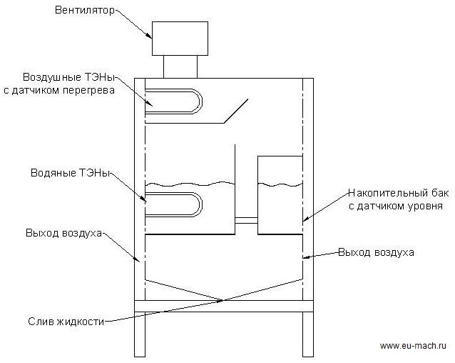 внутреннее (схемы слева) и